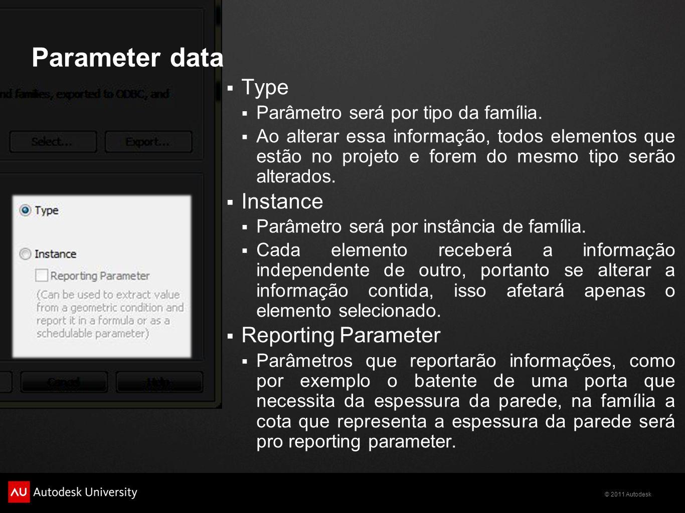 © 2011 Autodesk Parameter data Type Parâmetro será por tipo da família.