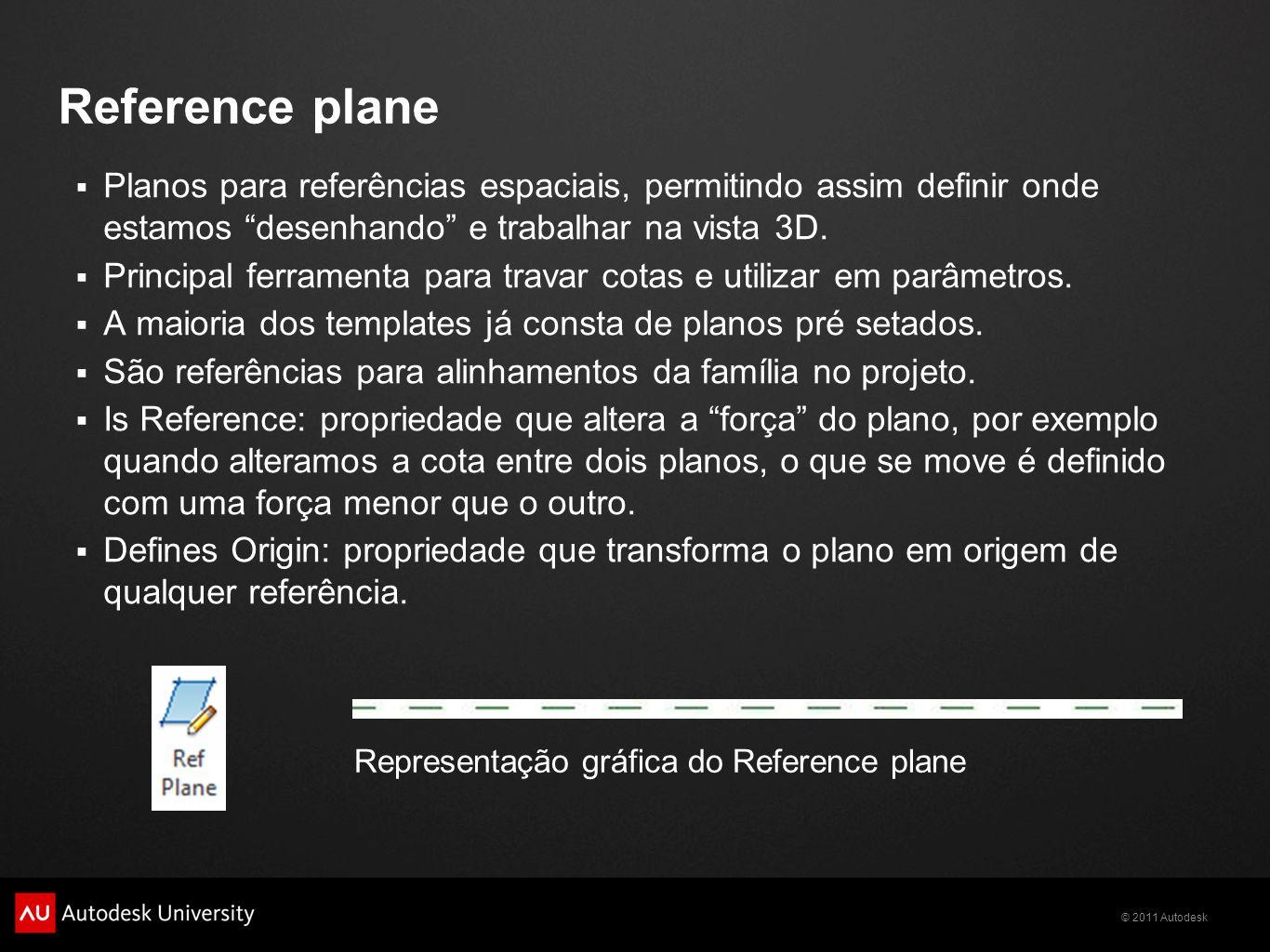 © 2011 Autodesk Reference plane Planos para referências espaciais, permitindo assim definir onde estamos desenhando e trabalhar na vista 3D.