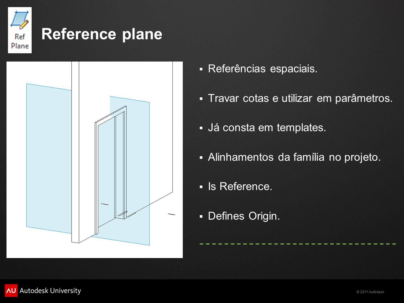 © 2011 Autodesk Reference plane Referências espaciais.