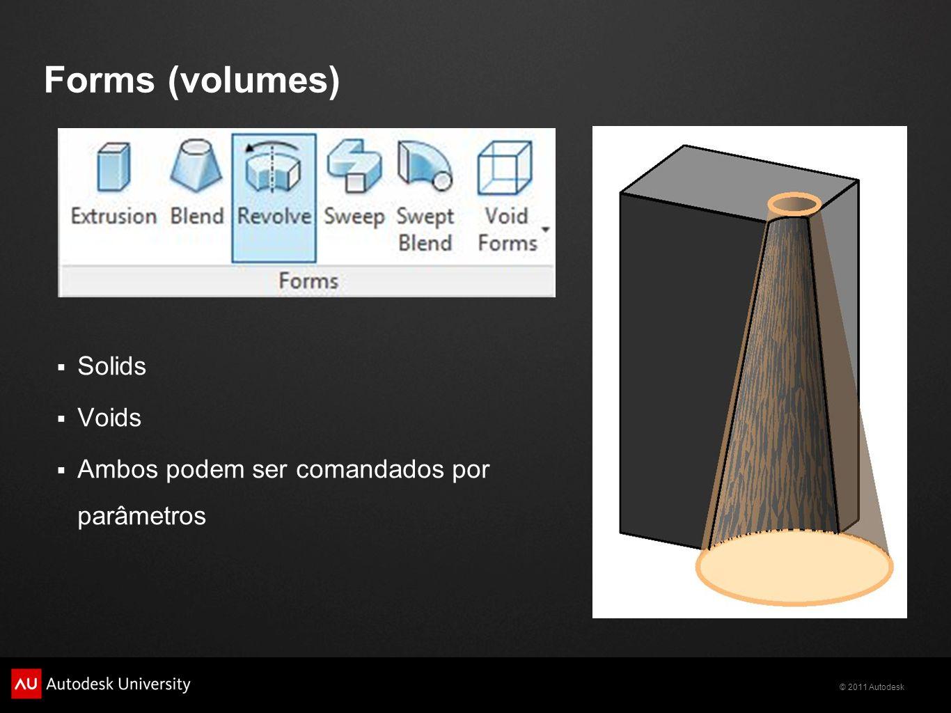© 2011 Autodesk Forms (volumes) Solids Voids Ambos podem ser comandados por parâmetros