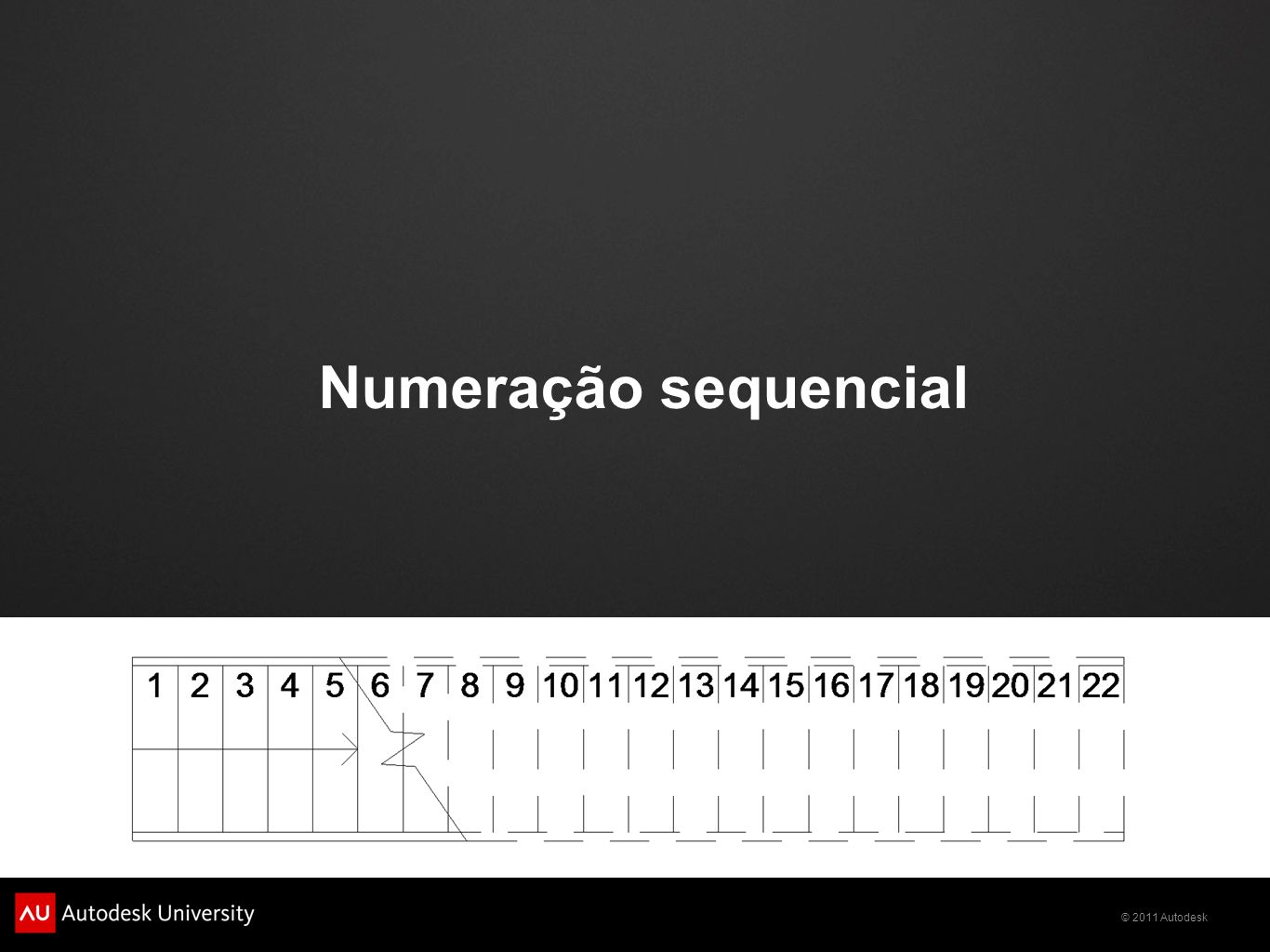 © 2011 Autodesk Numeração sequencial