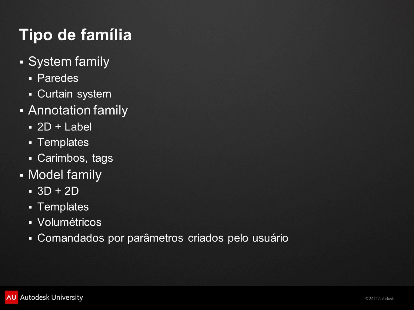 © 2011 Autodesk Nested Families Linkar parâmetro de família carregada Contabilizar nested families