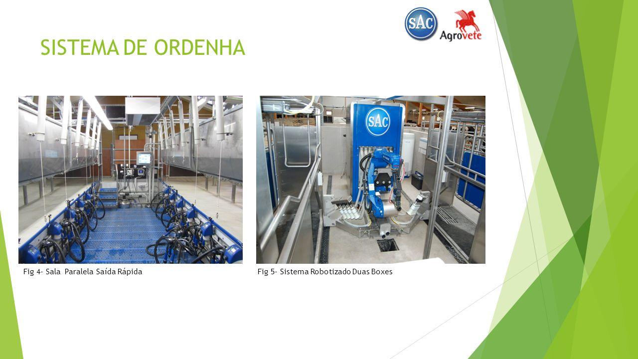 SISTEMA DE ORDENHA Fig 4- Sala Paralela Saída RápidaFig 5- Sistema Robotizado Duas Boxes