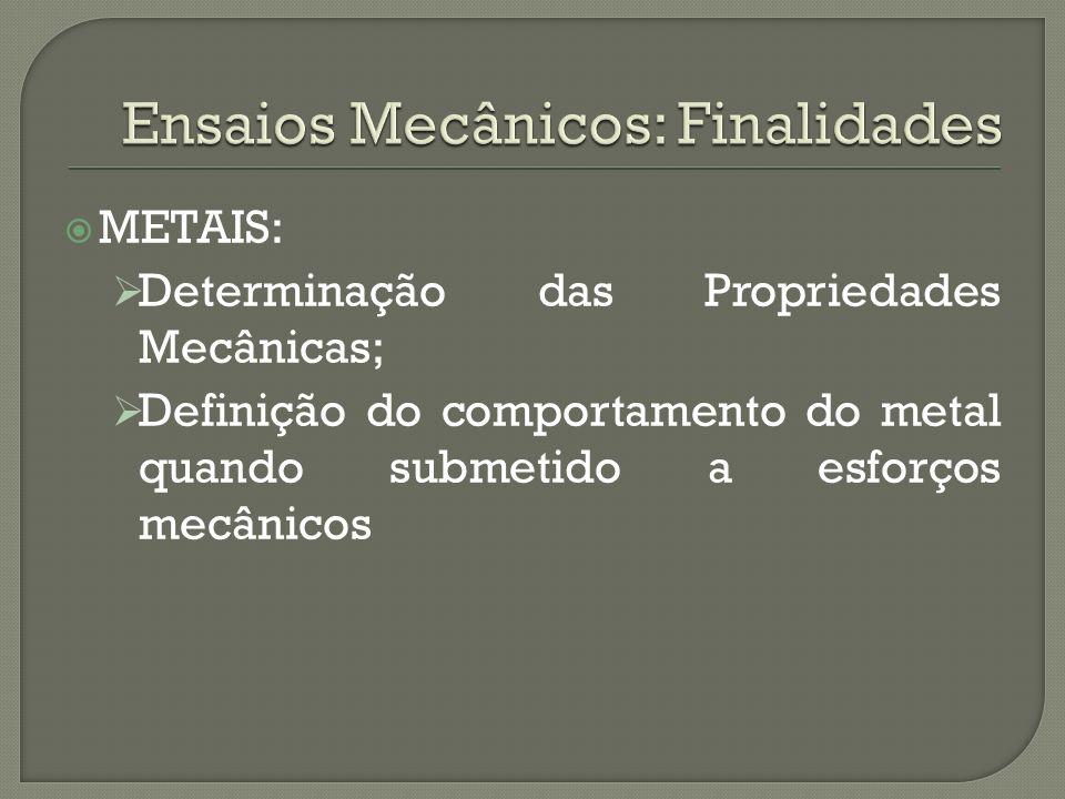 METAIS: Determinação das Propriedades Mecânicas; Definição do comportamento do metal quando submetido a esforços mecânicos