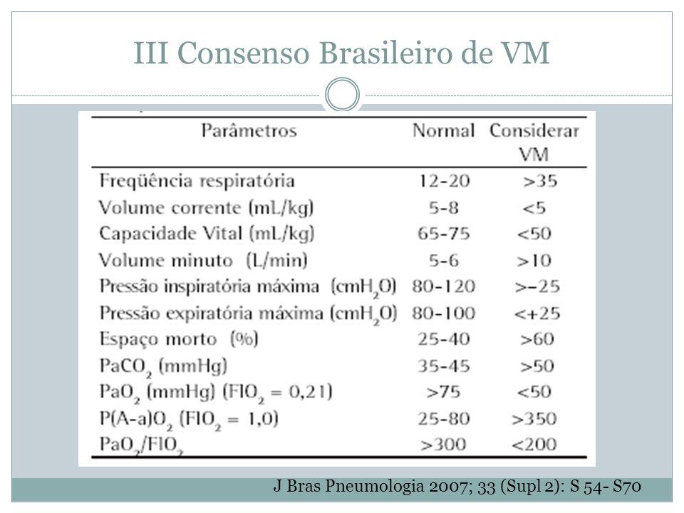 III Consenso Brasileiro de VM J Bras Pneumologia 2007; 33 (Supl 2): S 54- S70