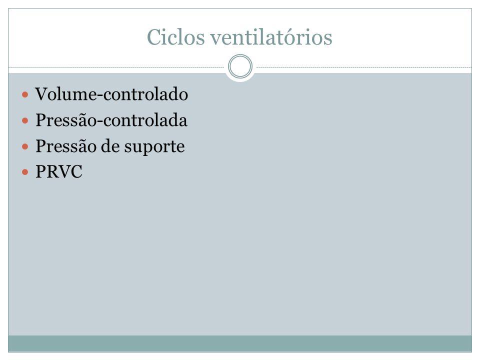 Ciclos ventilatórios Volume-controlado Pressão-controlada Pressão de suporte PRVC