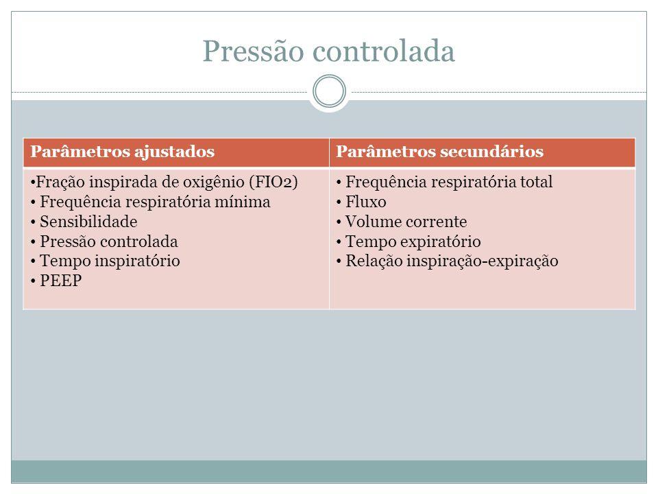 Pressão controlada Parâmetros ajustadosParâmetros secundários Fração inspirada de oxigênio (FIO2) Frequência respiratória mínima Sensibilidade Pressão