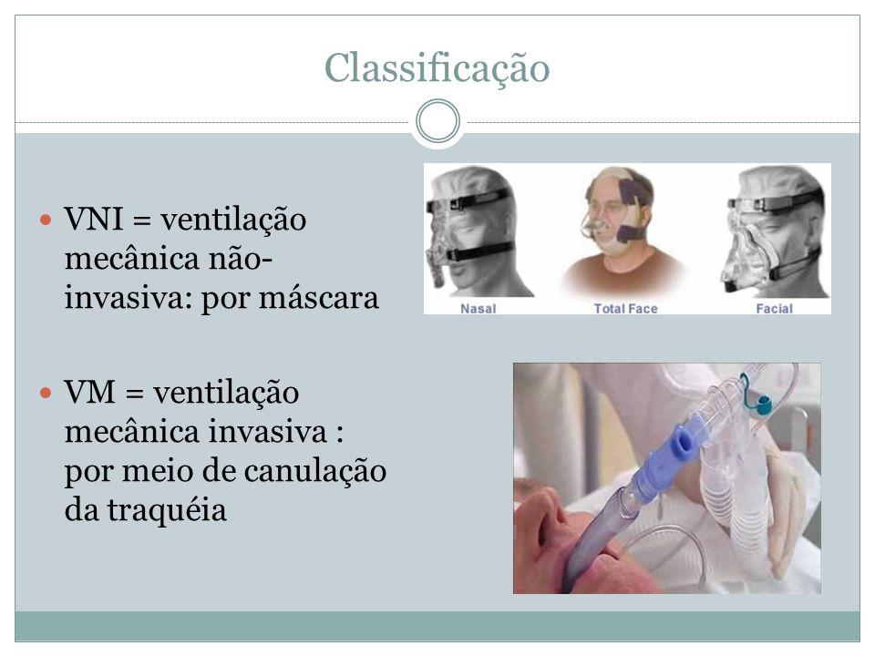 Classificação VNI = ventilação mecânica não- invasiva: por máscara VM = ventilação mecânica invasiva : por meio de canulação da traquéia