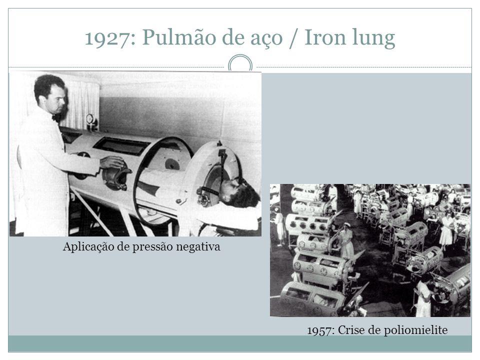 1927: Pulmão de aço / Iron lung 1957: Crise de poliomielite Aplicação de pressão negativa