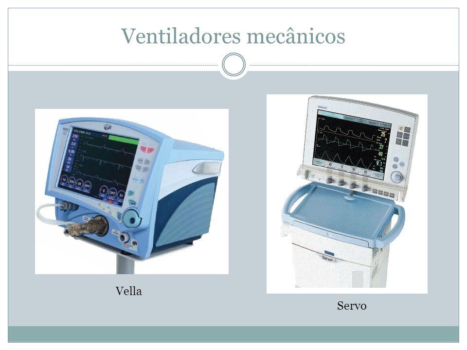 Ventiladores mecânicos Vella Servo