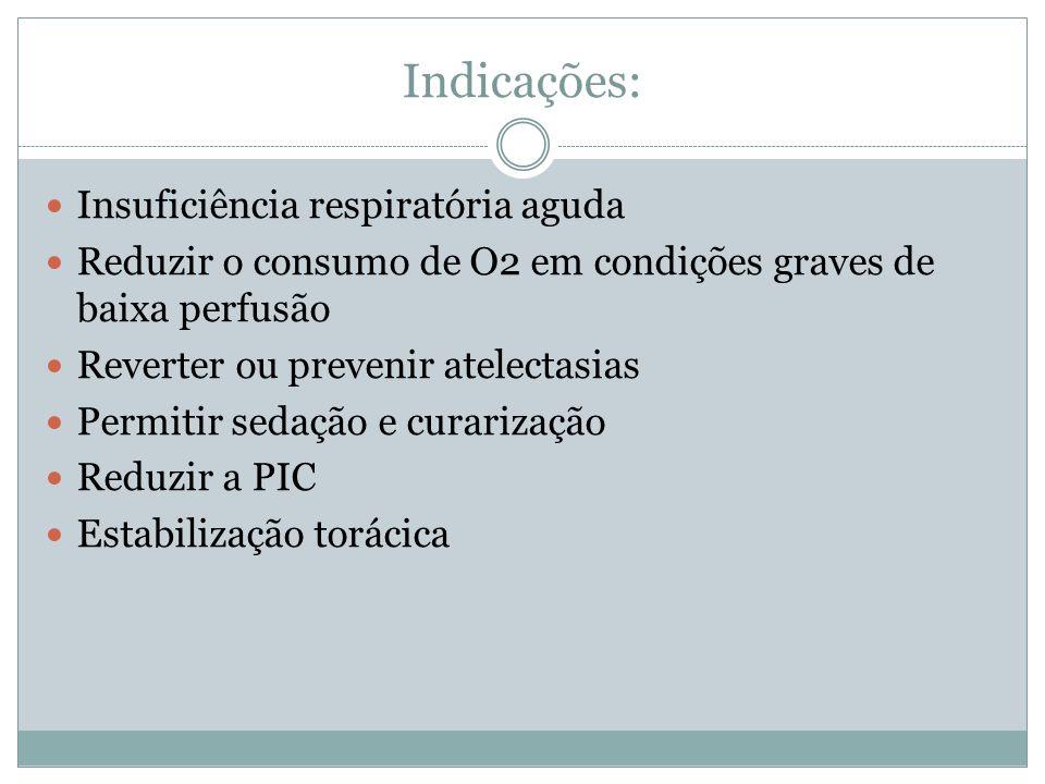 Indicações: Insuficiência respiratória aguda Reduzir o consumo de O2 em condições graves de baixa perfusão Reverter ou prevenir atelectasias Permitir sedação e curarização Reduzir a PIC Estabilização torácica