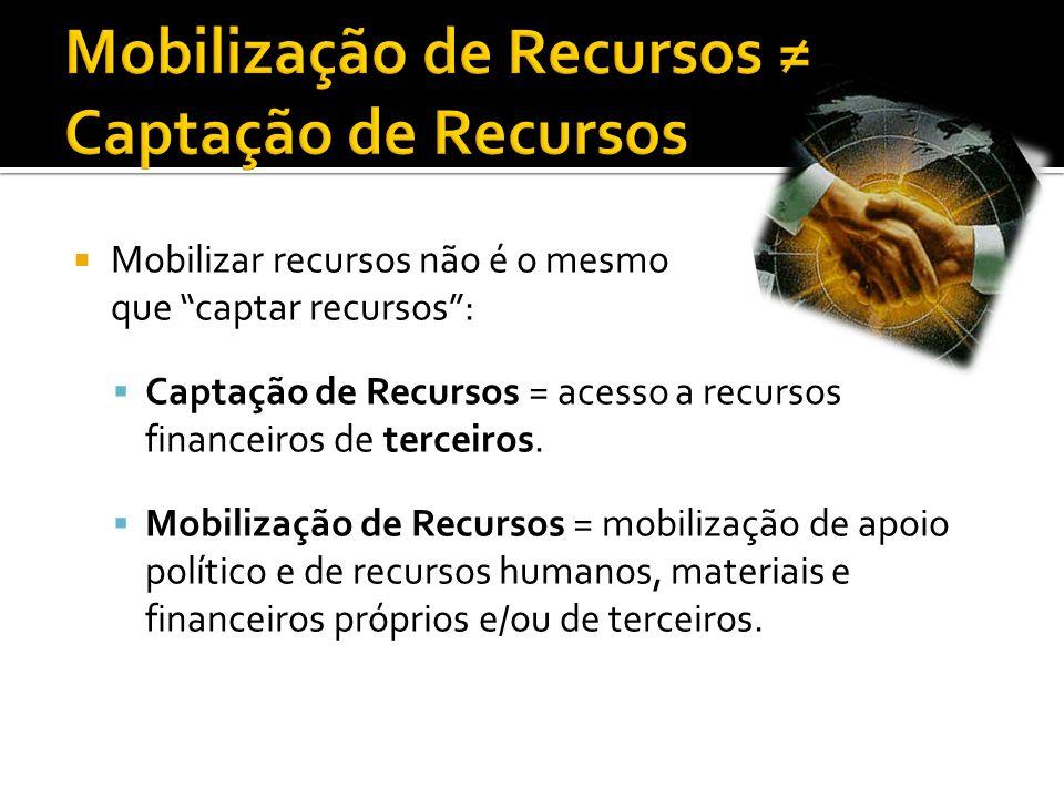 Mobilizar recursos não é o mesmo que captar recursos: Captação de Recursos = acesso a recursos financeiros de terceiros.