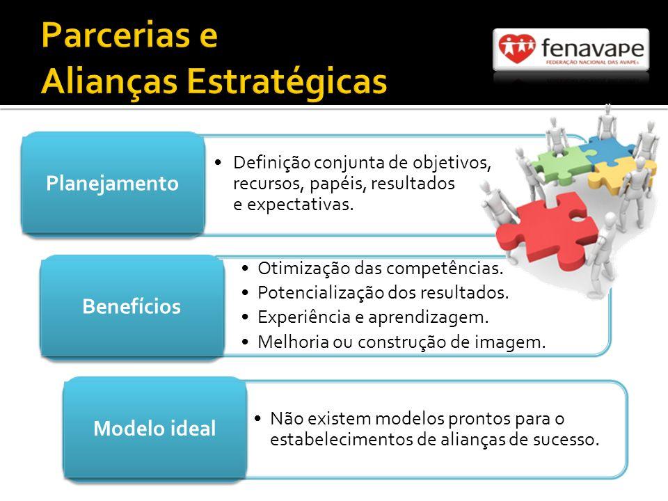 Definição conjunta de objetivos, recursos, papéis, resultados e expectativas.