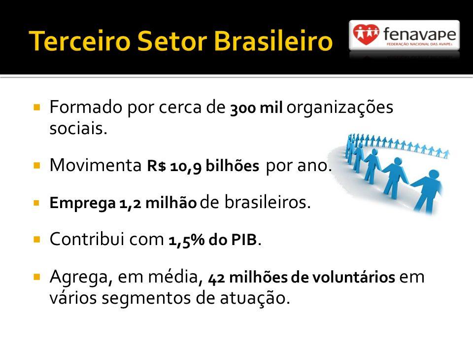 Formado por cerca de 300 mil organizações sociais.