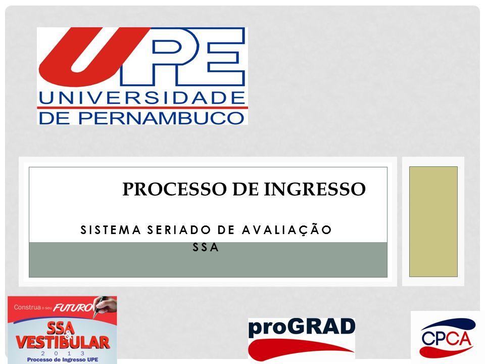 SISTEMA SERIADO DE AVALIAÇÃO SSA PROCESSO DE INGRESSO