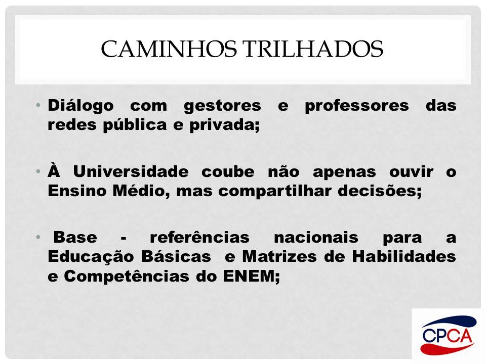 CAMINHOS TRILHADOS Diálogo com gestores e professores das redes pública e privada; À Universidade coube não apenas ouvir o Ensino Médio, mas compartil