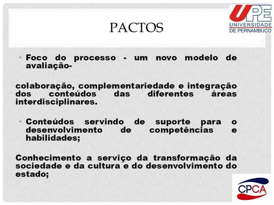 PACTOS Foco do processo - um novo modelo de avaliação- colaboração, complementariedade e integração dos conteúdos das diferentes áreas interdisciplina