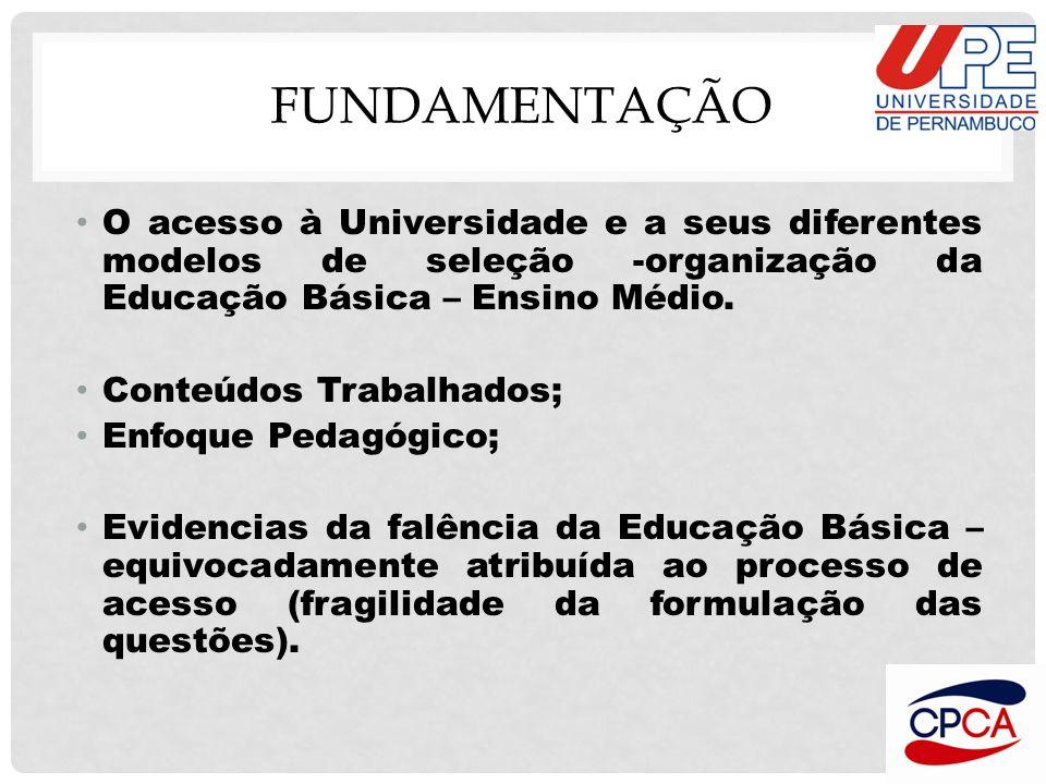 FUNDAMENTAÇÃO O acesso à Universidade e a seus diferentes modelos de seleção -organização da Educação Básica – Ensino Médio. Conteúdos Trabalhados; En