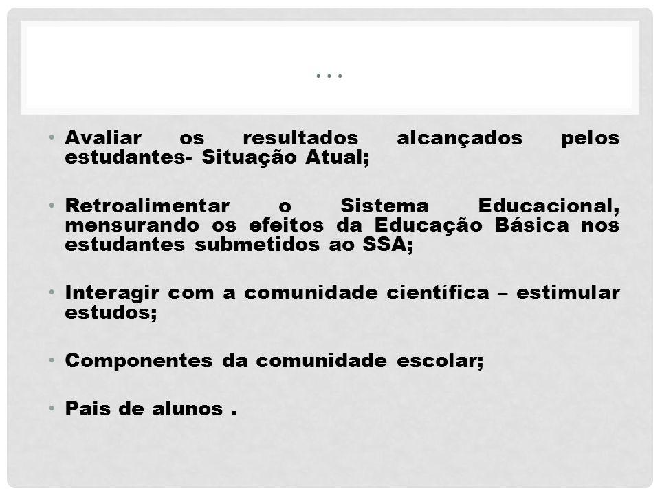 … Avaliar os resultados alcançados pelos estudantes- Situação Atual; Retroalimentar o Sistema Educacional, mensurando os efeitos da Educação Básica no