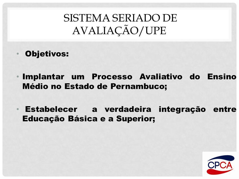 SISTEMA SERIADO DE AVALIAÇÃO/UPE Objetivos: Implantar um Processo Avaliativo do Ensino Médio no Estado de Pernambuco; Estabelecer a verdadeira integra