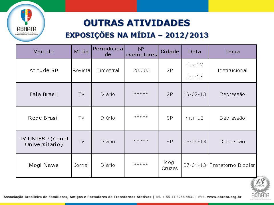 OUTRAS ATIVIDADES EXPOSIÇÕES NA MÍDIA – 2012/2013