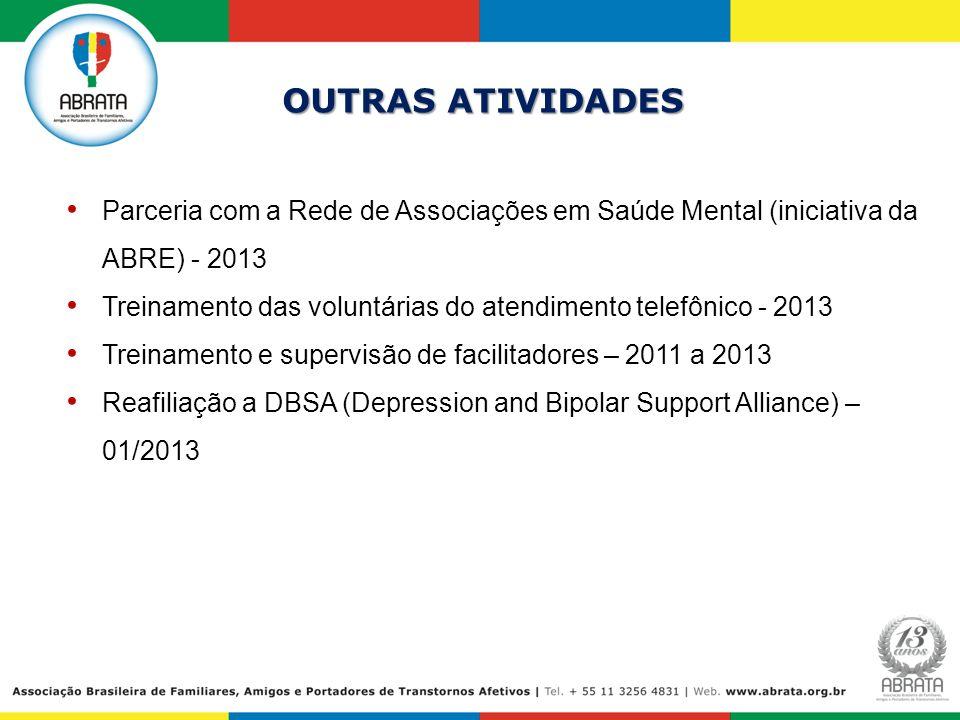OUTRAS ATIVIDADES Parceria com a Rede de Associações em Saúde Mental (iniciativa da ABRE) - 2013 Treinamento das voluntárias do atendimento telefônico