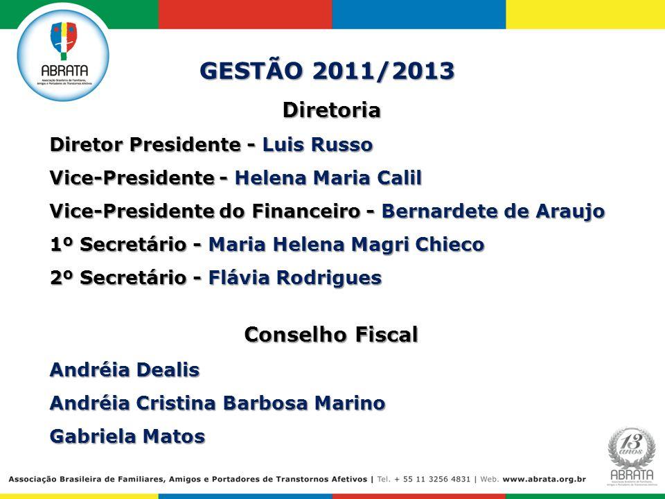 Diretoria Diretor Presidente - Luis Russo Vice-Presidente - Helena Maria Calil Vice-Presidente do Financeiro - Bernardete de Araujo 1º Secretário - Ma