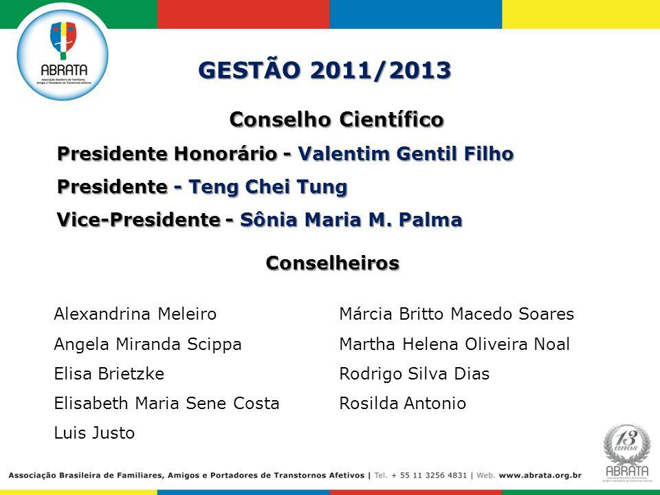 Conselho Científico Presidente Honorário - Valentim Gentil Filho Presidente - Teng Chei Tung Vice-Presidente - Sônia Maria M. Palma GESTÃO 2011/2013 C