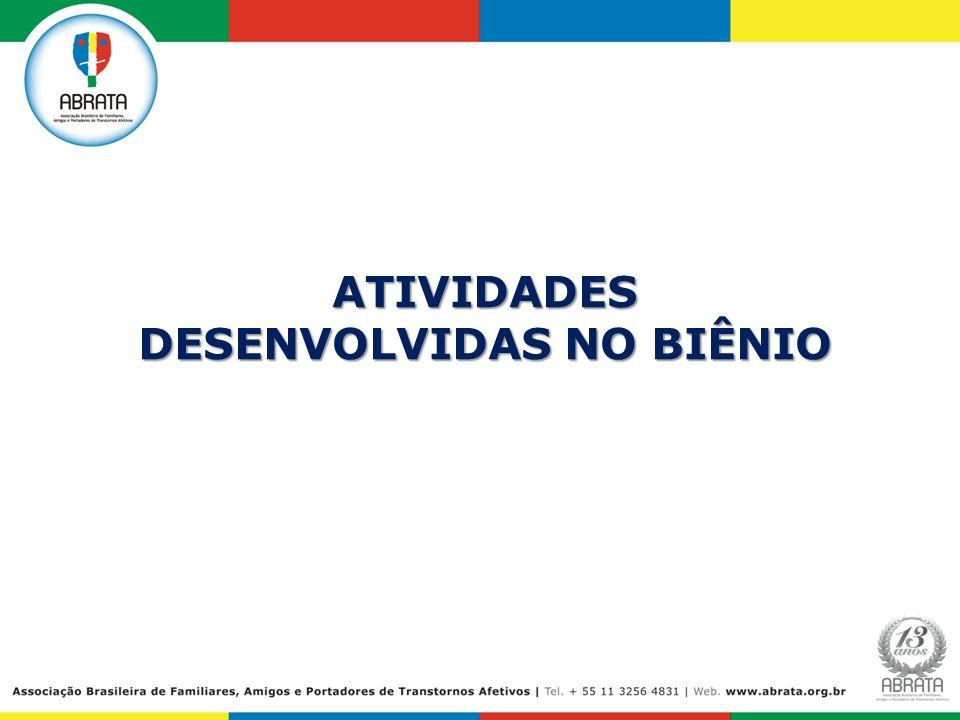 ATIVIDADES DESENVOLVIDAS NO BIÊNIO
