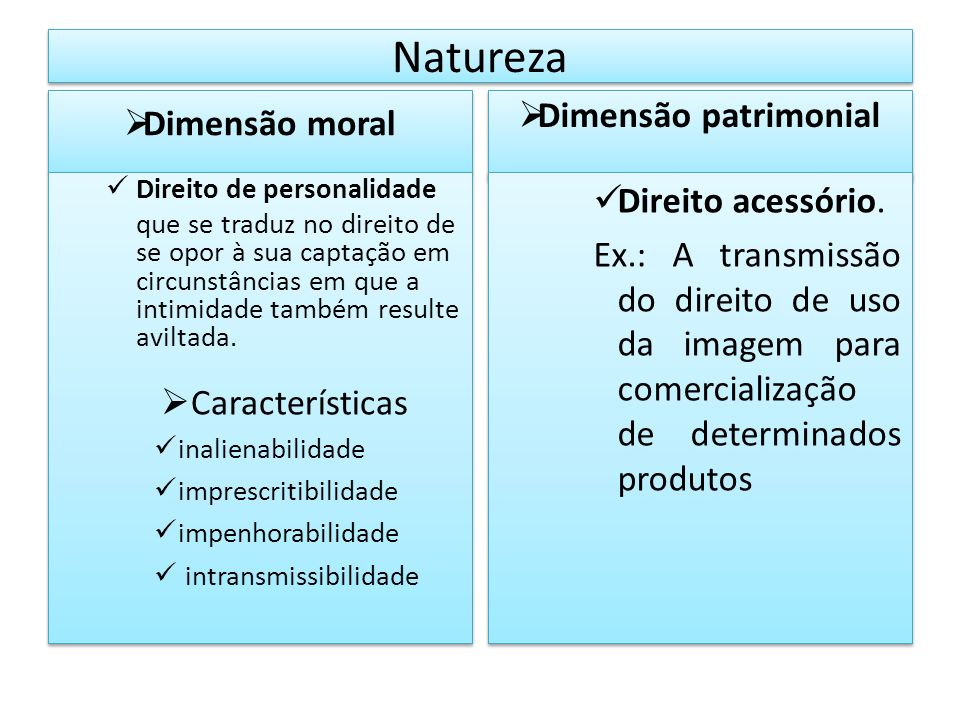 Natureza Dimensão moral Direito de personalidade que se traduz no direito de se opor à sua captação em circunstâncias em que a intimidade também resul