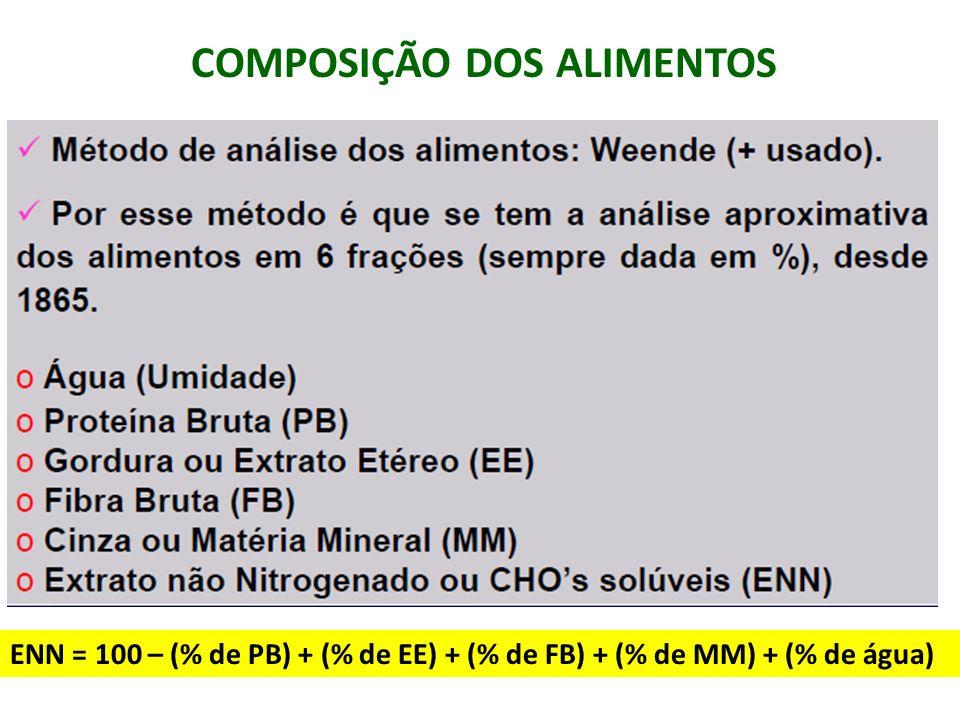 COMPOSIÇÃO DOS ALIMENTOS ENN = 100 – (% de PB) + (% de EE) + (% de FB) + (% de MM) + (% de água)