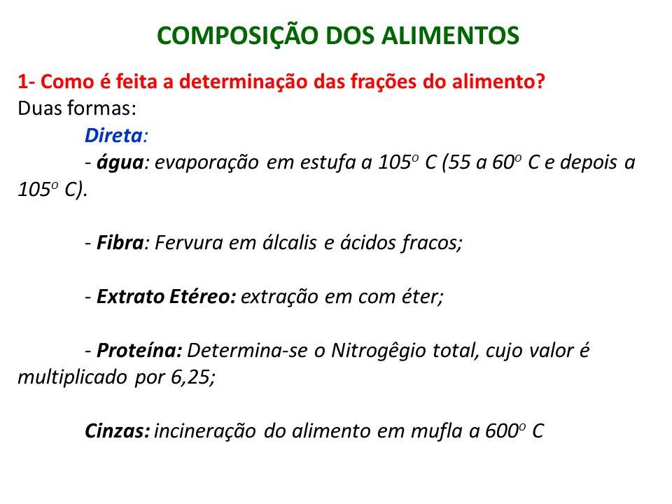 COMPOSIÇÃO DOS ALIMENTOS 1- Como é feita a determinação das frações do alimento? Duas formas: Direta: - água: evaporação em estufa a 105 o C (55 a 60