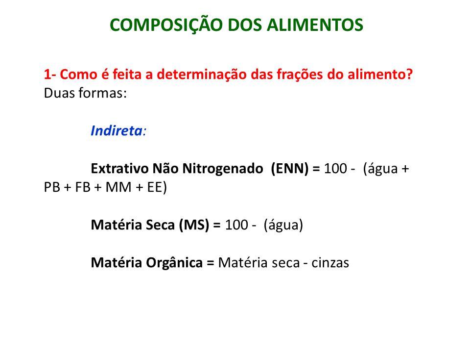 COMPOSIÇÃO DOS ALIMENTOS 1- Como é feita a determinação das frações do alimento? Duas formas: Indireta: Extrativo Não Nitrogenado (ENN) = 100 - (água
