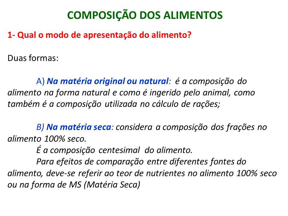 COMPOSIÇÃO DOS ALIMENTOS 1- Qual o modo de apresentação do alimento? Duas formas: A) Na matéria original ou natural: é a composição do alimento na for