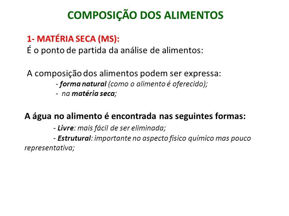 COMPOSIÇÃO DOS ALIMENTOS 1- MATÉRIA SECA (MS): É o ponto de partida da análise de alimentos: A composição dos alimentos podem ser expressa: - forma na