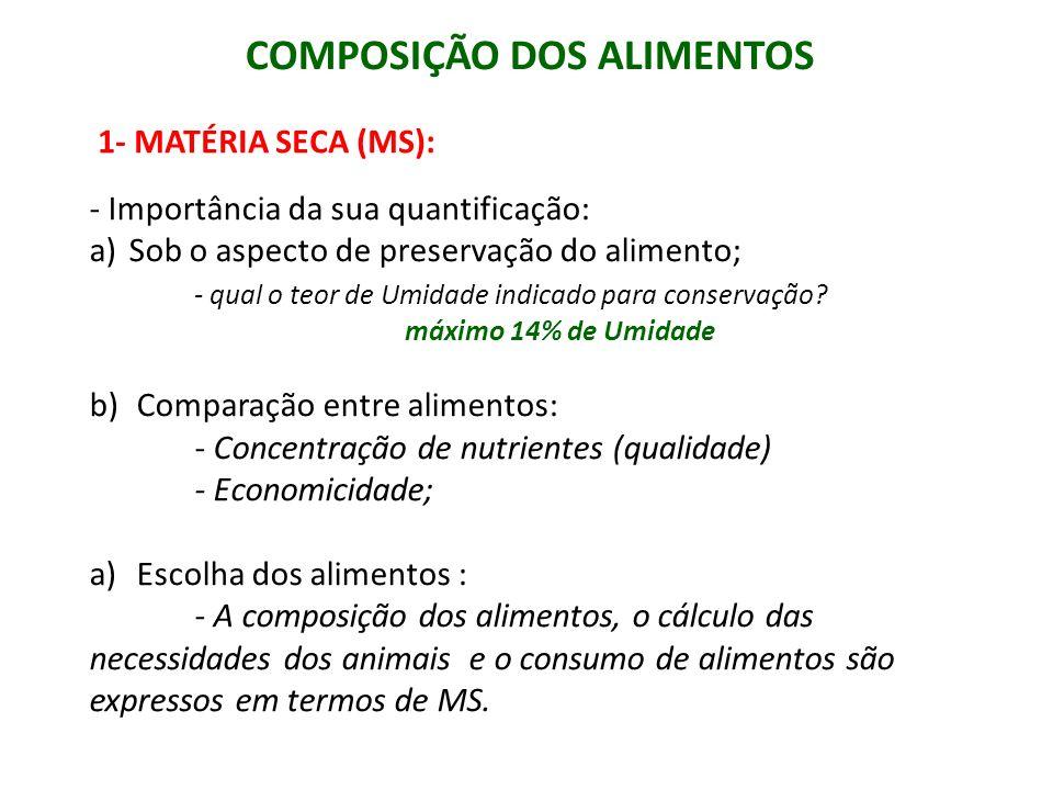 COMPOSIÇÃO DOS ALIMENTOS 1- MATÉRIA SECA (MS): - Importância da sua quantificação: a)Sob o aspecto de preservação do alimento; - qual o teor de Umidad
