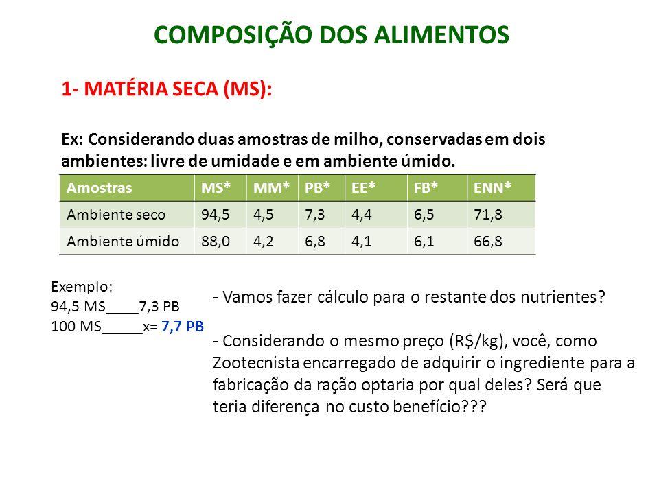 COMPOSIÇÃO DOS ALIMENTOS 1- MATÉRIA SECA (MS): Ex: Considerando duas amostras de milho, conservadas em dois ambientes: livre de umidade e em ambiente