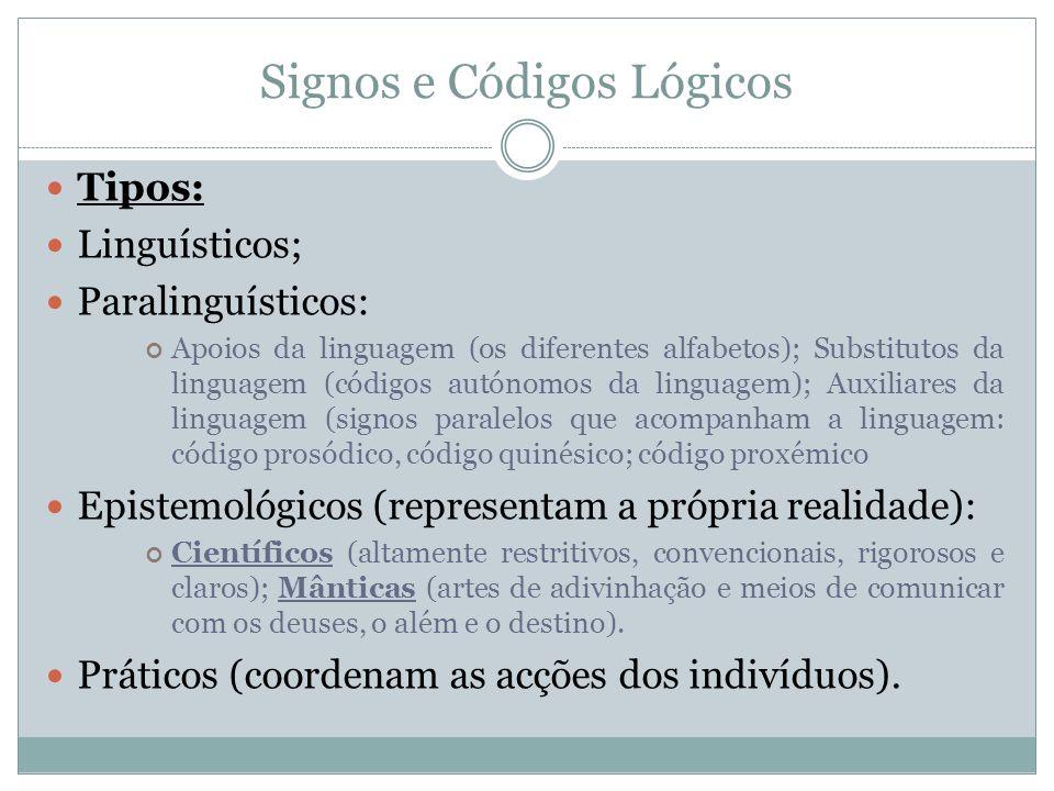 Signos e Códigos Lógicos Tipos: Linguísticos; Paralinguísticos: Apoios da linguagem (os diferentes alfabetos); Substitutos da linguagem (códigos autón