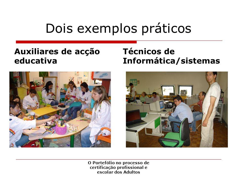 Dois exemplos práticos Auxiliares de acção educativa Técnicos de Informática/sistemas O Portefólio no processo de certificação profissional e escolar