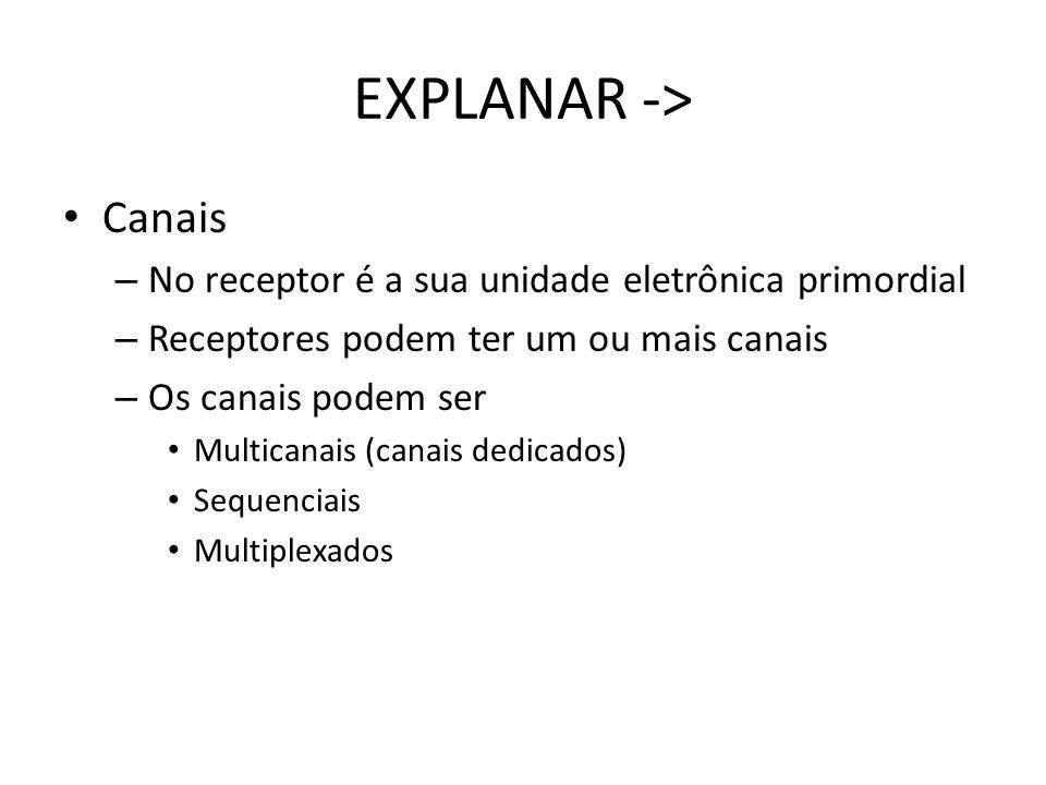 Canais – No receptor é a sua unidade eletrônica primordial – Receptores podem ter um ou mais canais – Os canais podem ser Multicanais (canais dedicado
