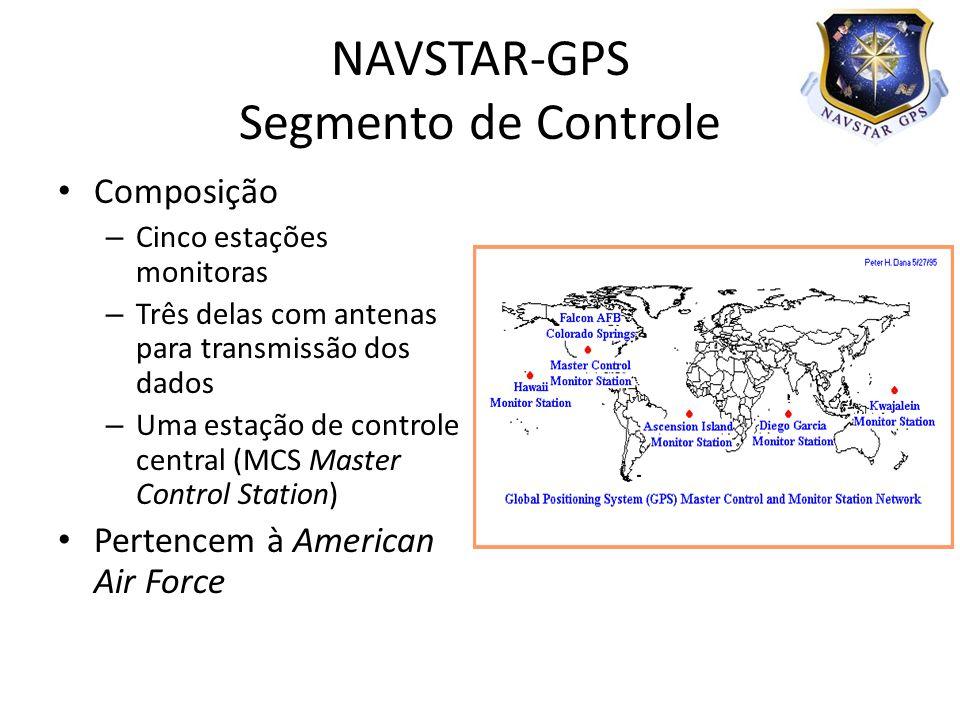 Composição – Cinco estações monitoras – Três delas com antenas para transmissão dos dados – Uma estação de controle central (MCS Master Control Statio