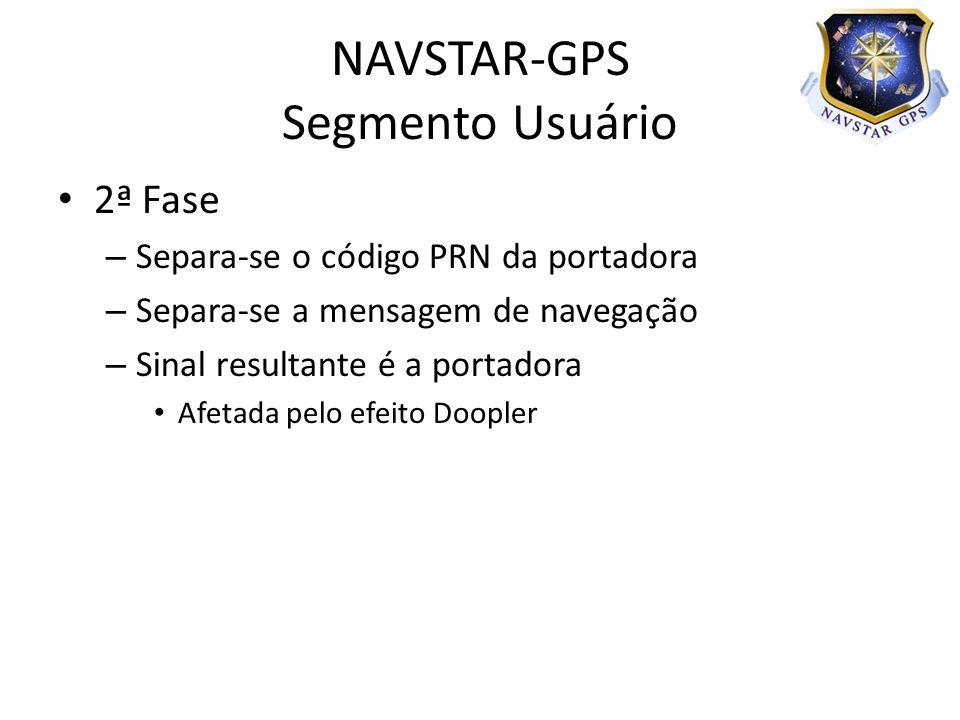 2ª Fase – Separa-se o código PRN da portadora – Separa-se a mensagem de navegação – Sinal resultante é a portadora Afetada pelo efeito Doopler NAVSTAR
