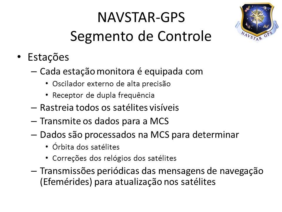 Estações – Cada estação monitora é equipada com Oscilador externo de alta precisão Receptor de dupla frequência – Rastreia todos os satélites visíveis