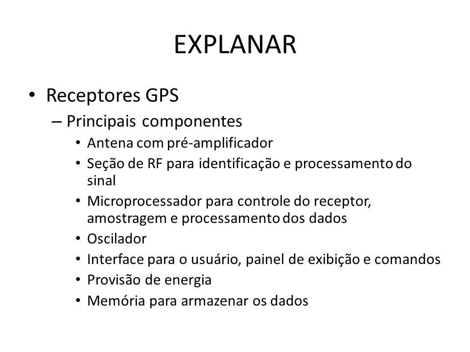 Receptores GPS – Principais componentes Antena com pré-amplificador Seção de RF para identificação e processamento do sinal Microprocessador para cont