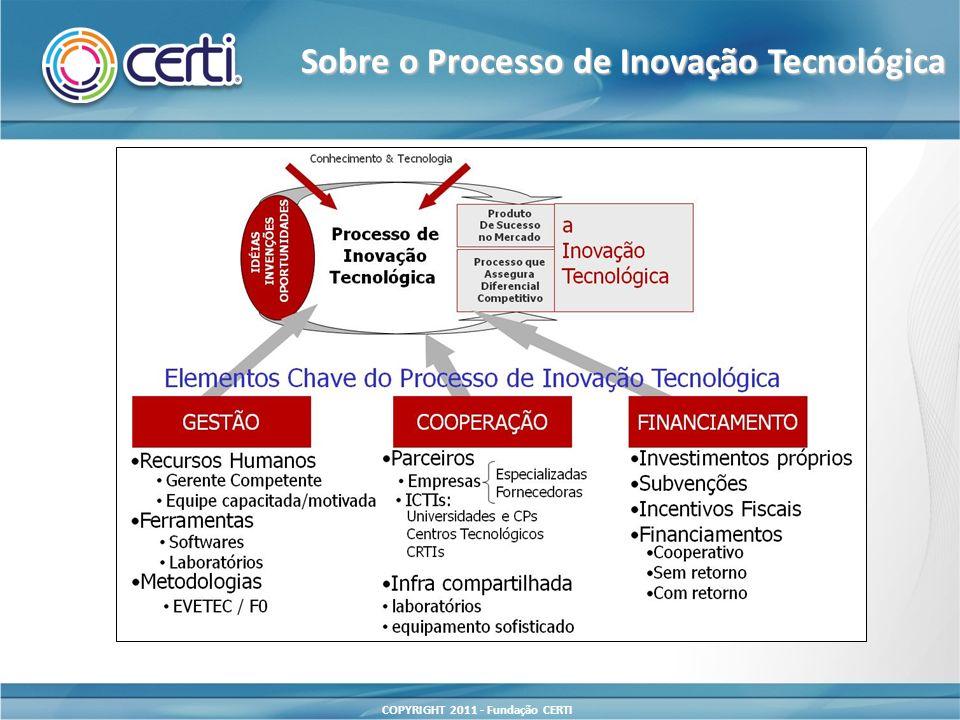 COPYRIGHT 2011 - Fundação CERTI Sobre o Processo de Inovação Tecnológica
