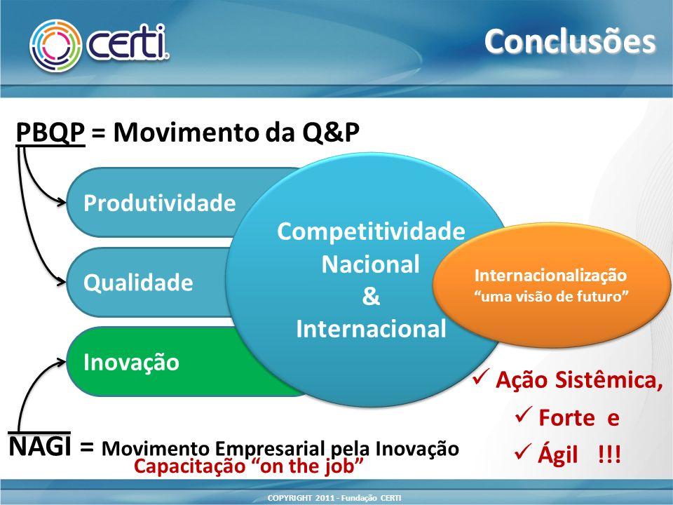 COPYRIGHT 2011 - Fundação CERTI NAGI = Movimento Empresarial pela Inovação Conclusões Produtividade Qualidade Inovação Competitividade Nacional & Inte