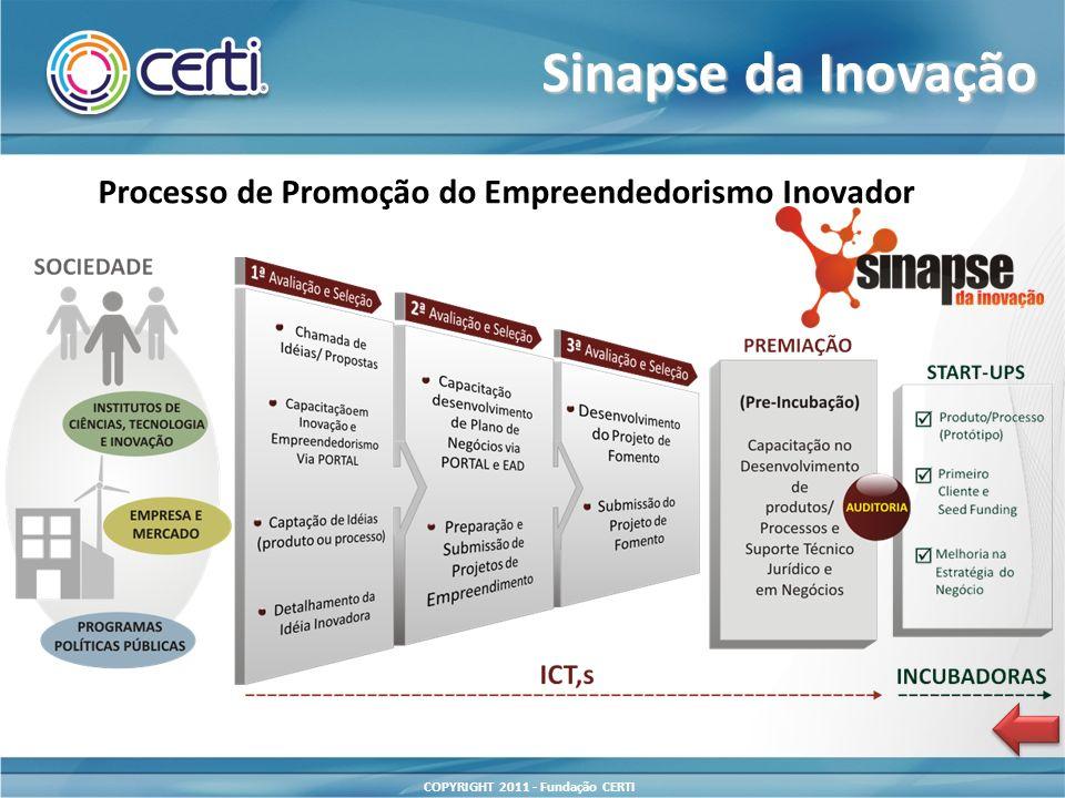 COPYRIGHT 2011 - Fundação CERTI Processo de Promoção do Empreendedorismo Inovador Sinapse da Inovação