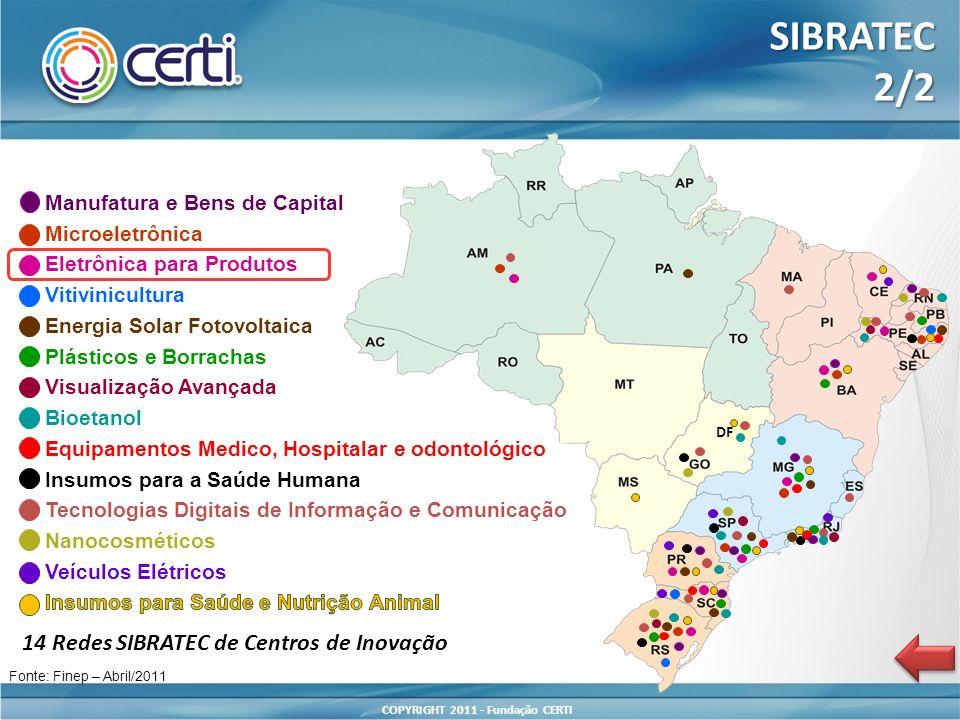COPYRIGHT 2011 - Fundação CERTI DF 14 Redes SIBRATEC de Centros de Inovação Fonte: Finep – Abril/2011 SIBRATEC2/2