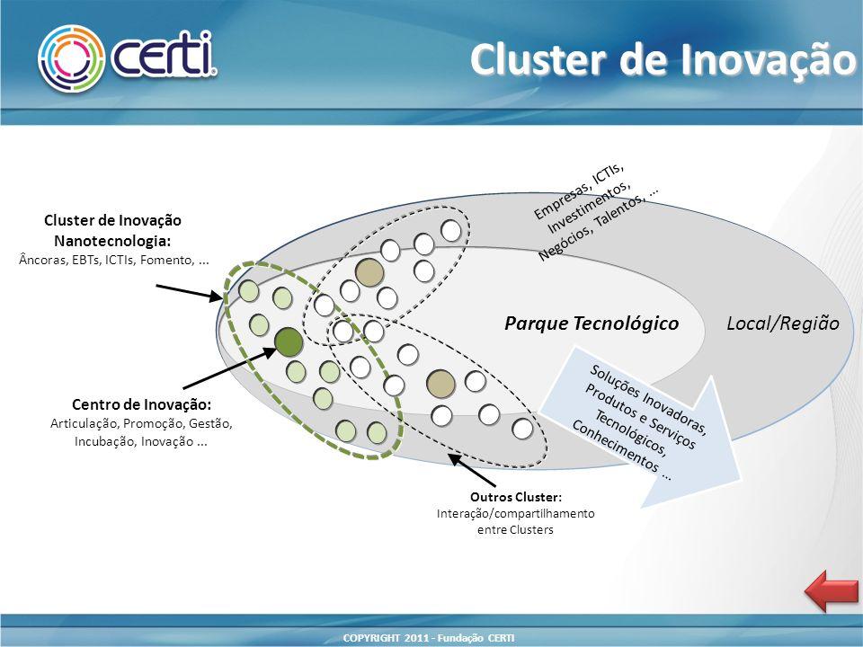 COPYRIGHT 2011 - Fundação CERTI Cluster de Inovação Cluster de Inovação Nanotecnologia: Âncoras, EBTs, ICTIs, Fomento,... Parque TecnológicoLocal/Regi
