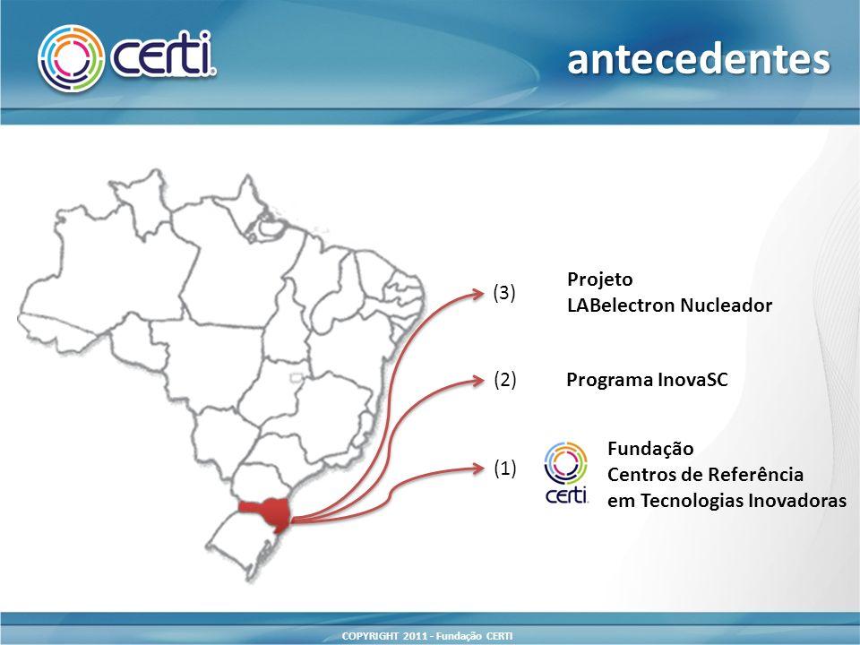 COPYRIGHT 2011 - Fundação CERTI antecedentes (3) (2) Projeto LABelectron Nucleador Programa InovaSC (1) Fundação Centros de Referência em Tecnologias